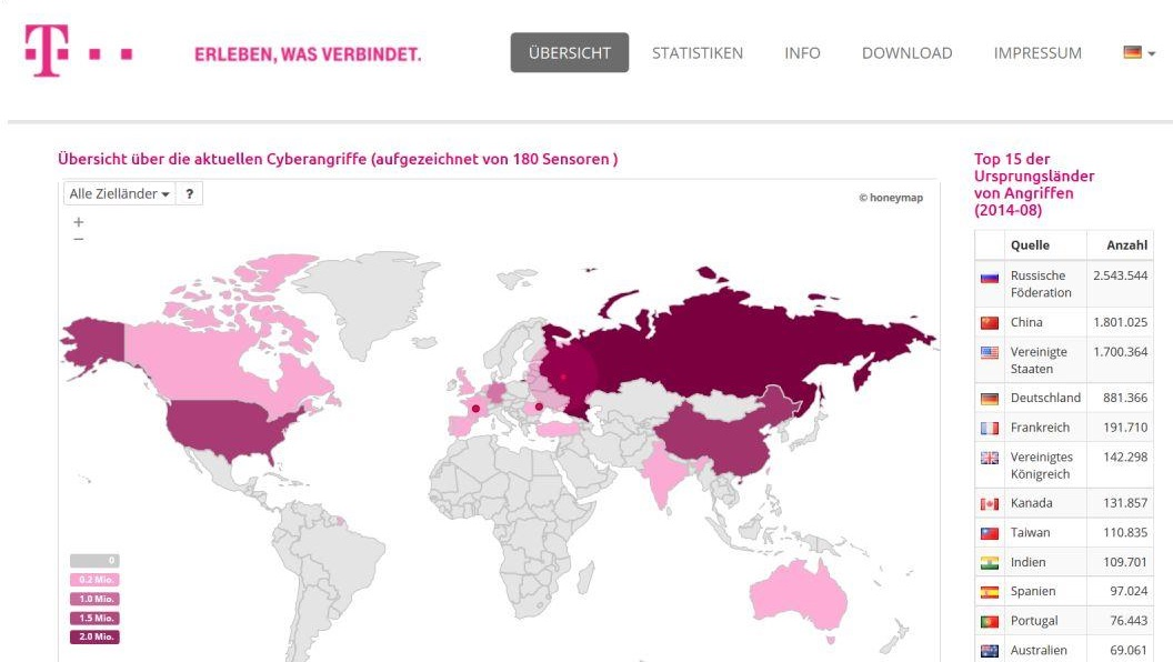 Launch of our dashboard sicherheitstacho.eu (2013)
